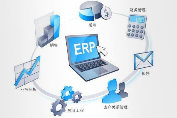 ERP管理系统设计
